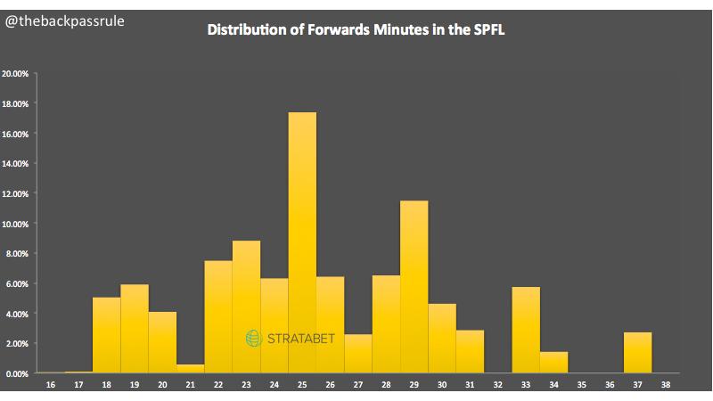 Forward Minutes.jpg