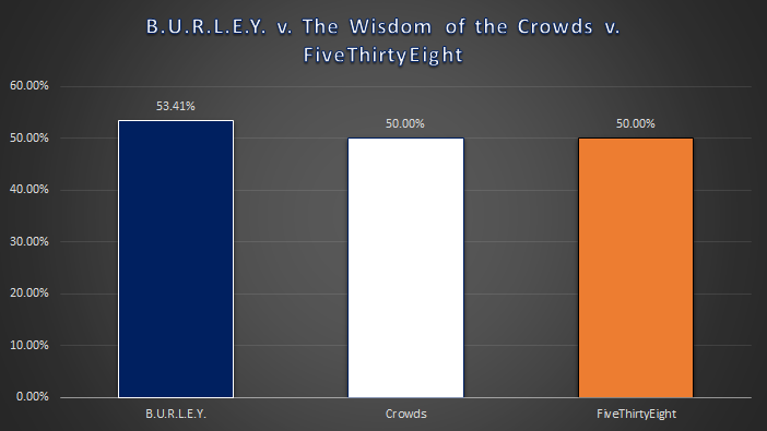 Burley Crowds 538.png