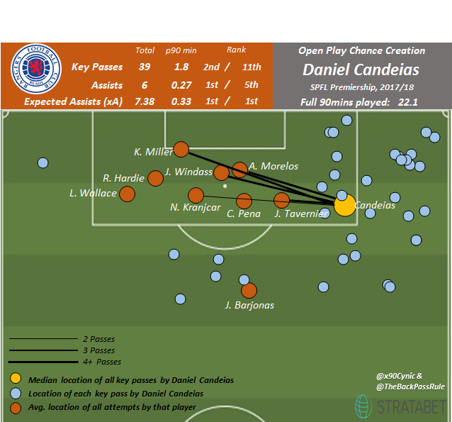 Candeias Pass Map