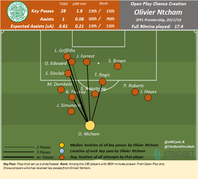 Ntcham Pass Map